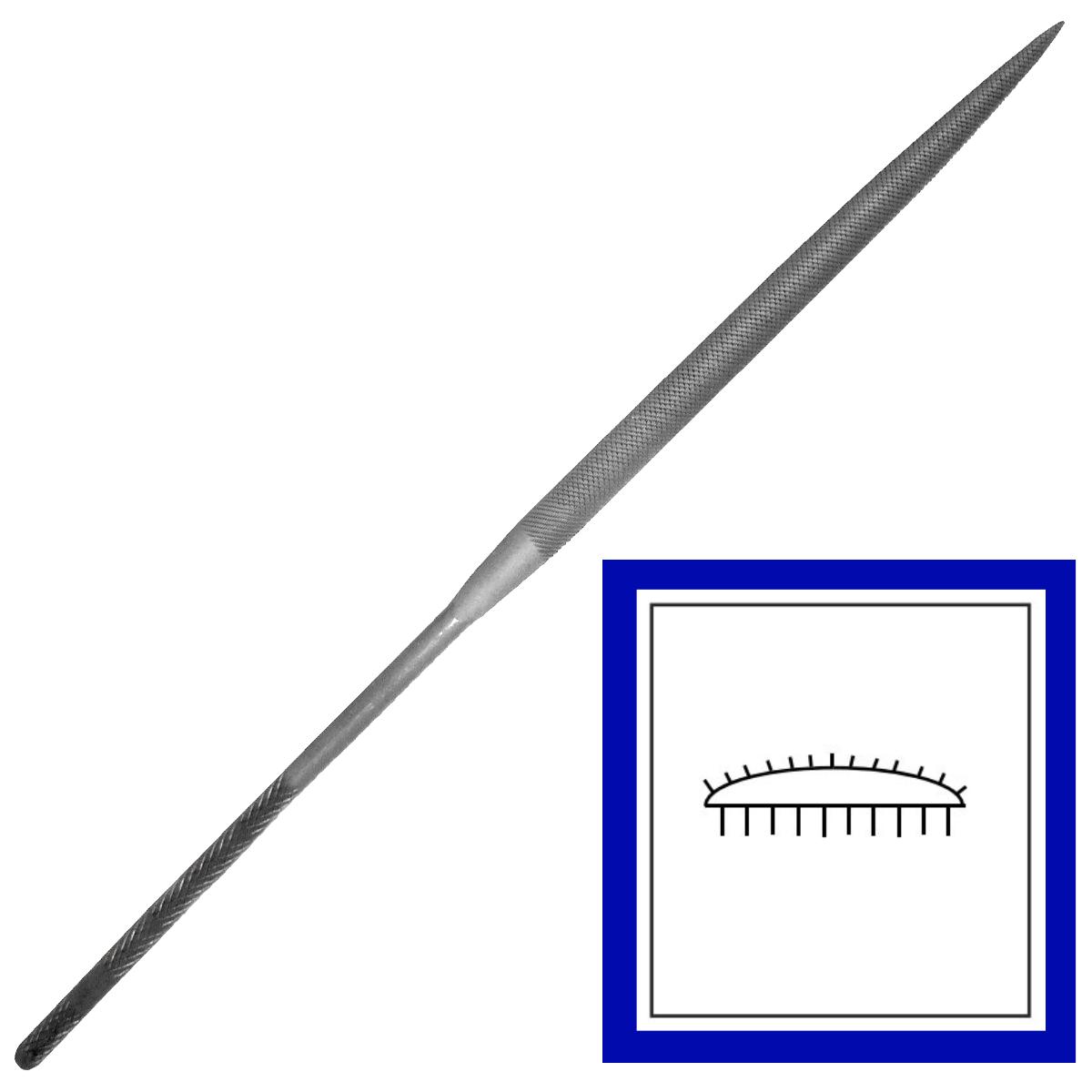 Grobet Half Round Needle Files